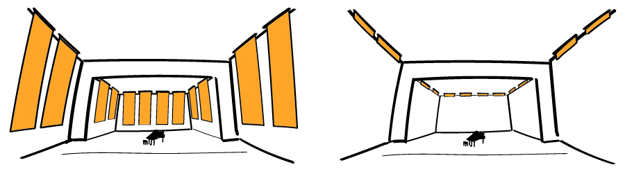 Variable sound absorption with vertical banners (left: rolled down - right: rolled up) - variable acoustics - vertical acoustic banners - performing arts